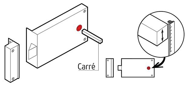 mesure-du-carre-serrure